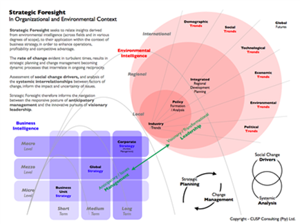 prevision-estrategica-negocios-asia